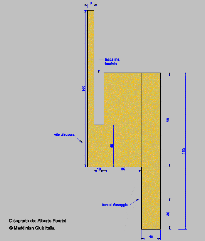 Pannelli forex stampati